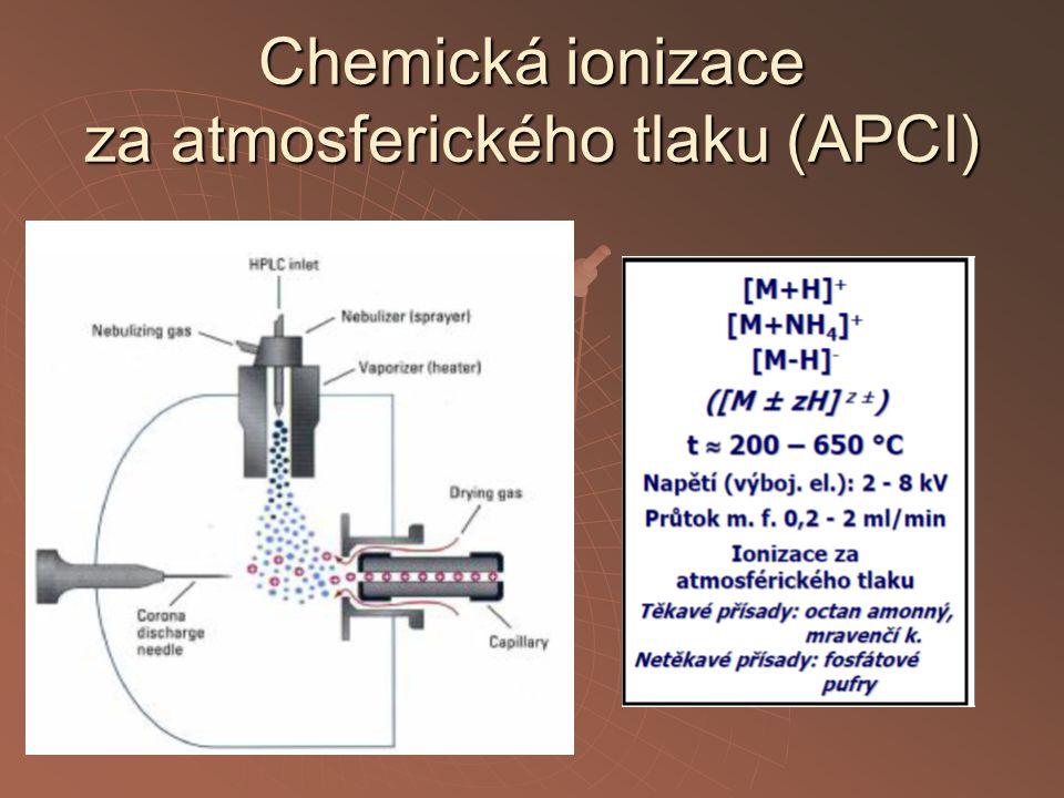 Chemická ionizace za atmosferického tlaku (APCI)