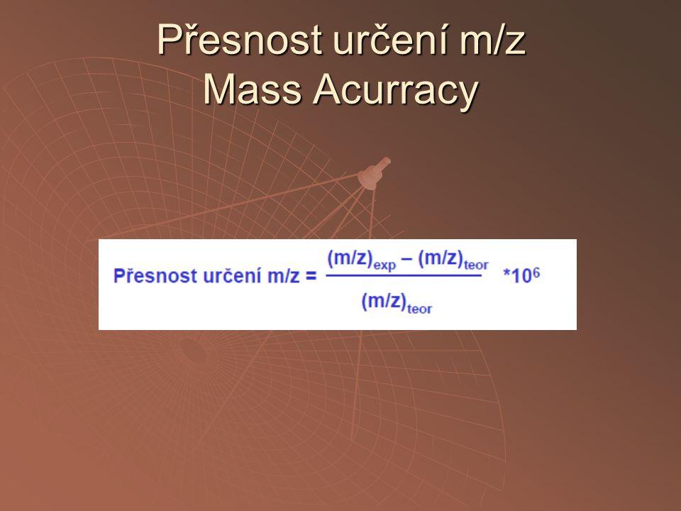 Přesnost určení m/z Mass Acurracy