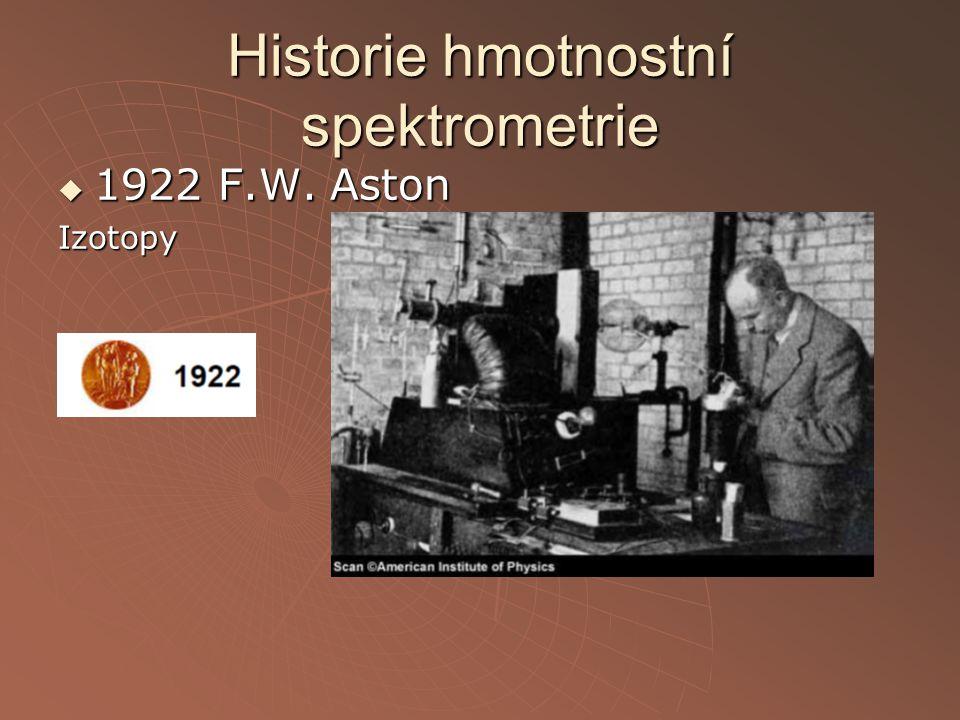 Historie hmotnostní spektrometrie  1930 W. Paul Iontová past