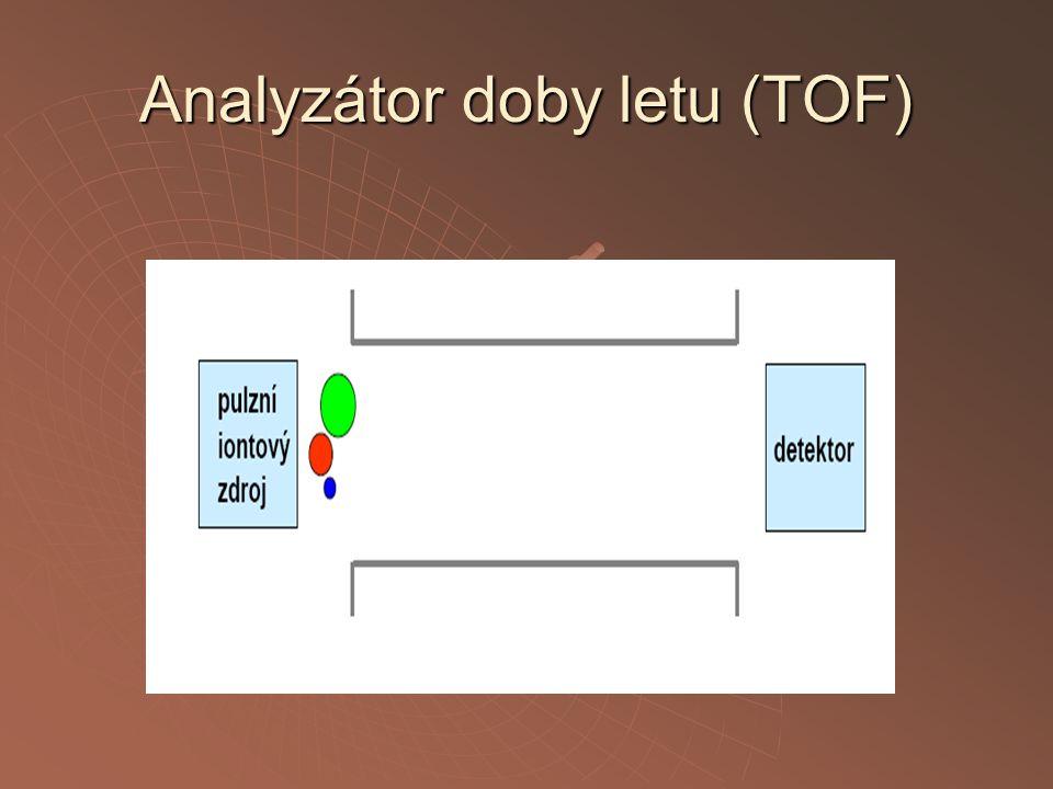 Analyzátor doby letu (TOF)