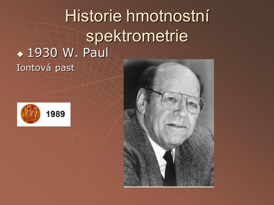 Historie hmotnostní spektrometrie  1930 J.B. Fenn ESI