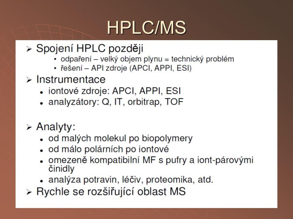 HPLC/MS