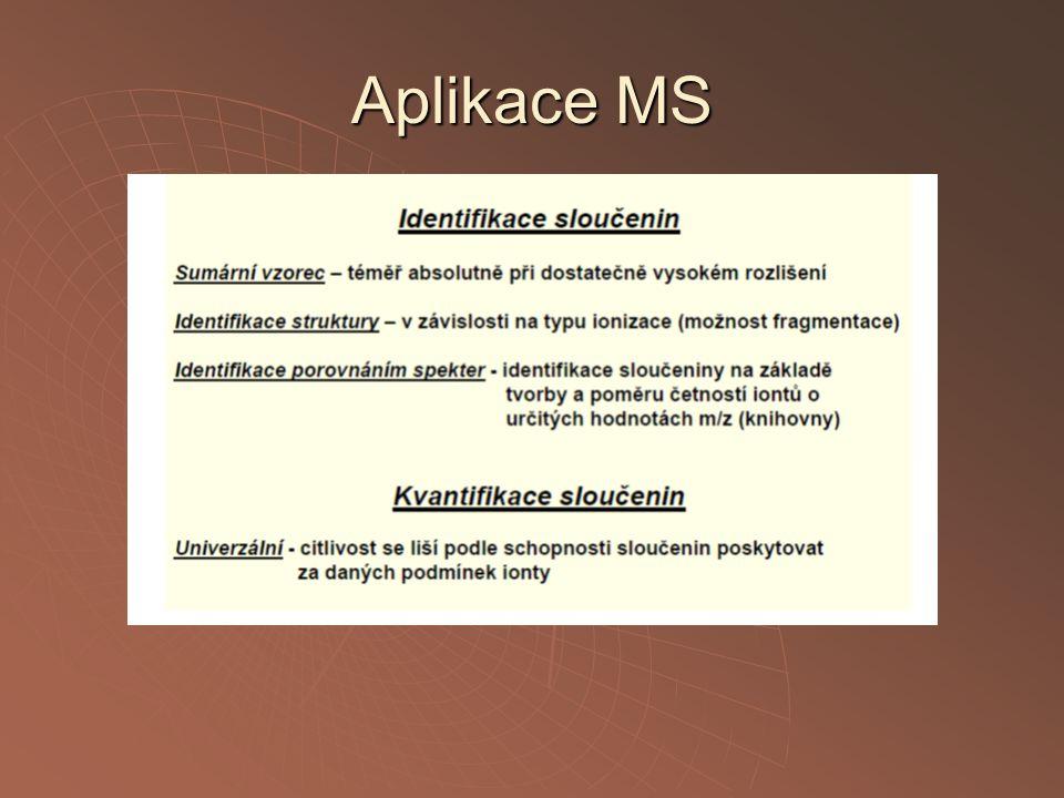 Aplikace MS