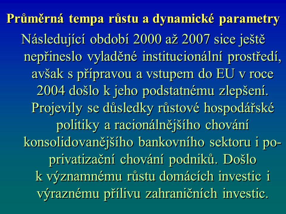 Průměrná tempa růstu a dynamické parametry Následující období 2000 až 2007 sice ještě nepřineslo vyladěné institucionální prostředí, avšak s přípravou a vstupem do EU v roce 2004 došlo k jeho podstatnému zlepšení.