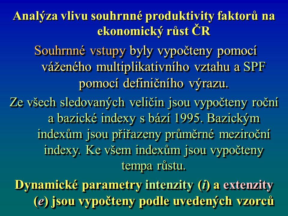 Analýza vlivu souhrnné produktivity faktorů na ekonomický růst ČR Souhrnné vstupy byly vypočteny pomocí váženého multiplikativního vztahu a SPF pomocí definičního výrazu.