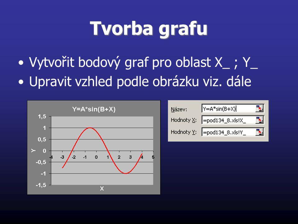 Tvorba grafu Vytvořit bodový graf pro oblast X_ ; Y_ Upravit vzhled podle obrázku viz. dále