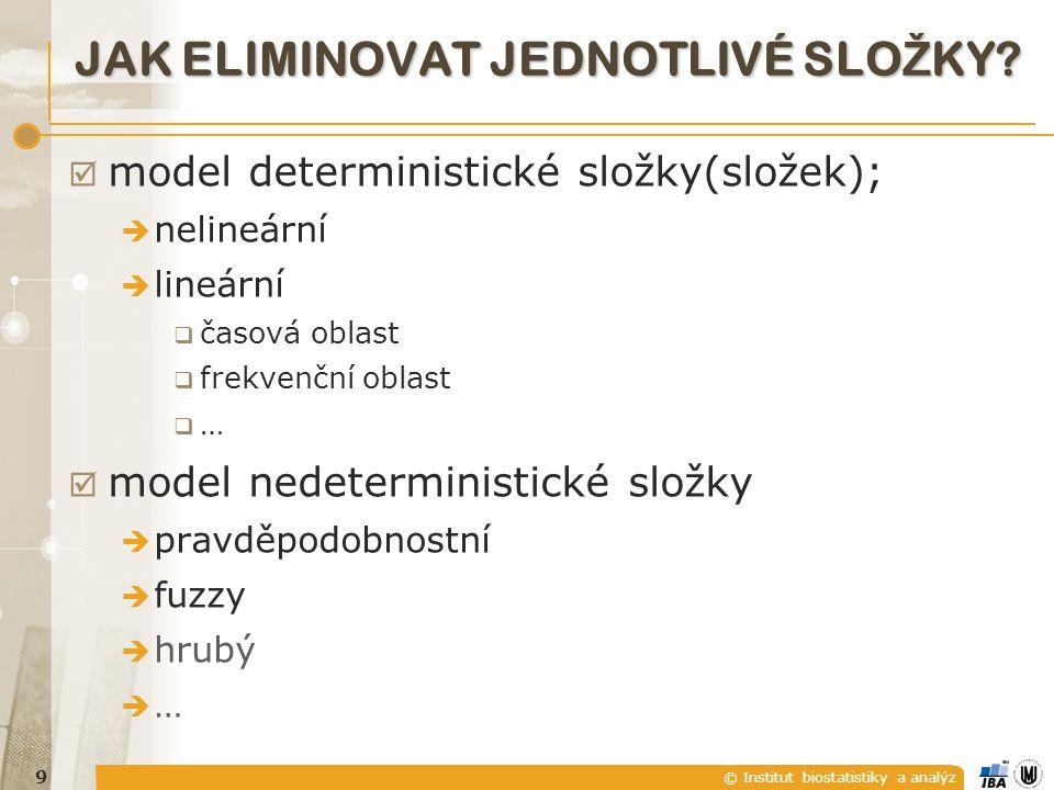 © Institut biostatistiky a analýz JAK ELIMINOVAT JEDNOTLIVÉ SLO Ž KY?  model deterministické složky(složek);  nelineární  lineární  časová oblast