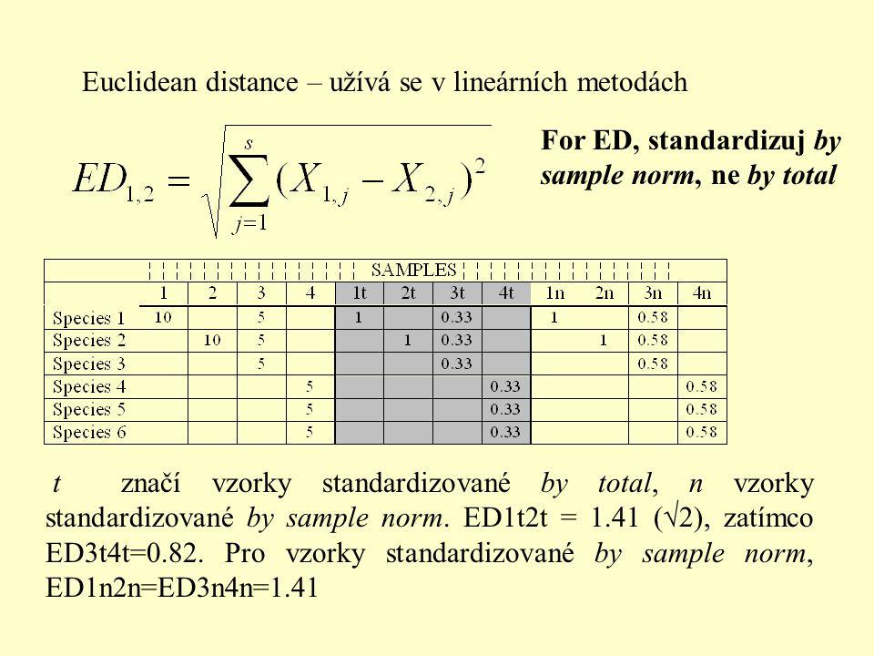 Euclidean distance – užívá se v lineárních metodách For ED, standardizuj by sample norm, ne by total t značí vzorky standardizované by total, n vzorky
