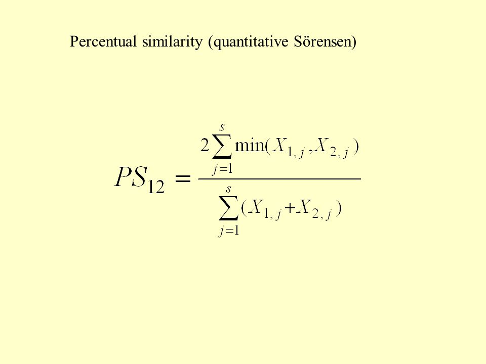Percentual similarity (quantitative Sörensen)