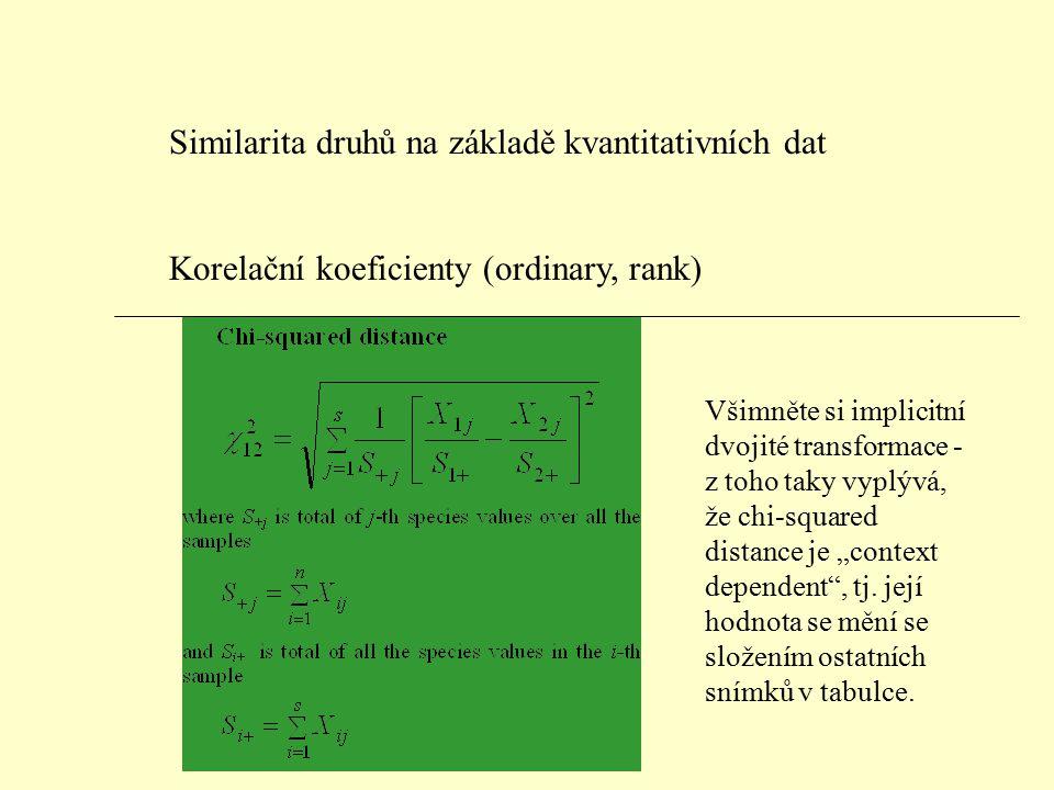 """Similarita druhů na základě kvantitativních dat Korelační koeficienty (ordinary, rank) Všimněte si implicitní dvojité transformace - z toho taky vyplývá, že chi-squared distance je """"context dependent , tj."""