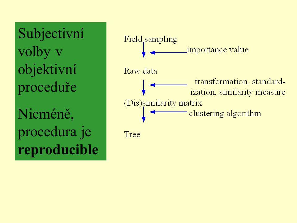 Subjectivní volby v objektivní proceduře Nicméně, procedura je reproducible