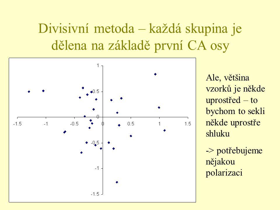 Divisivní metoda – každá skupina je dělena na základě první CA osy Ale, většina vzorků je někde uprostřed – to bychom to sekli někde uprostře shluku -