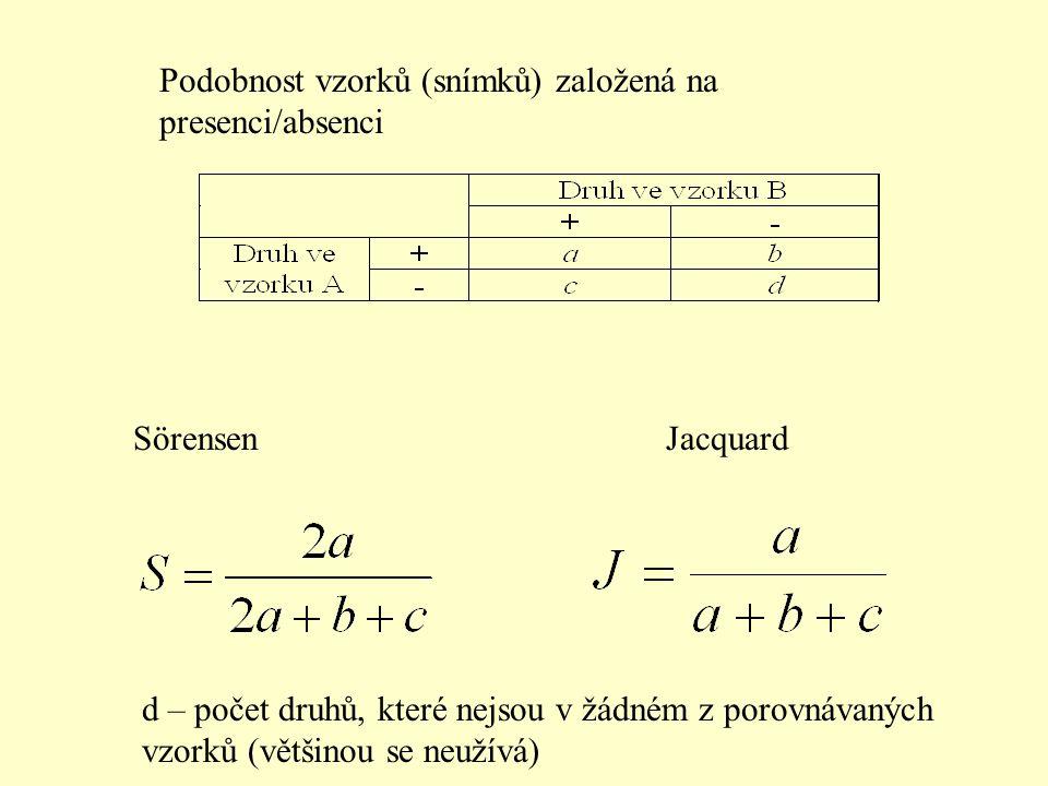 Podobnost vzorků (snímků) založená na presenci/absenci SörensenJacquard d – počet druhů, které nejsou v žádném z porovnávaných vzorků (většinou se neužívá)