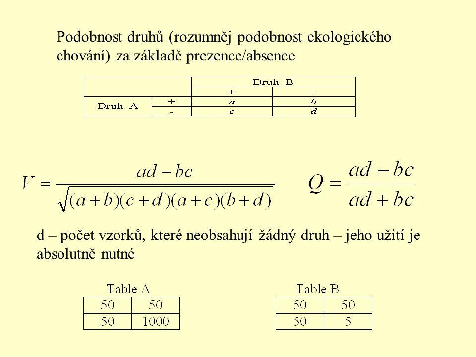 V klasické cluster analysis nehraje pořadí roli – tyto dva dendrogramy znázorňují tentýž výsledek
