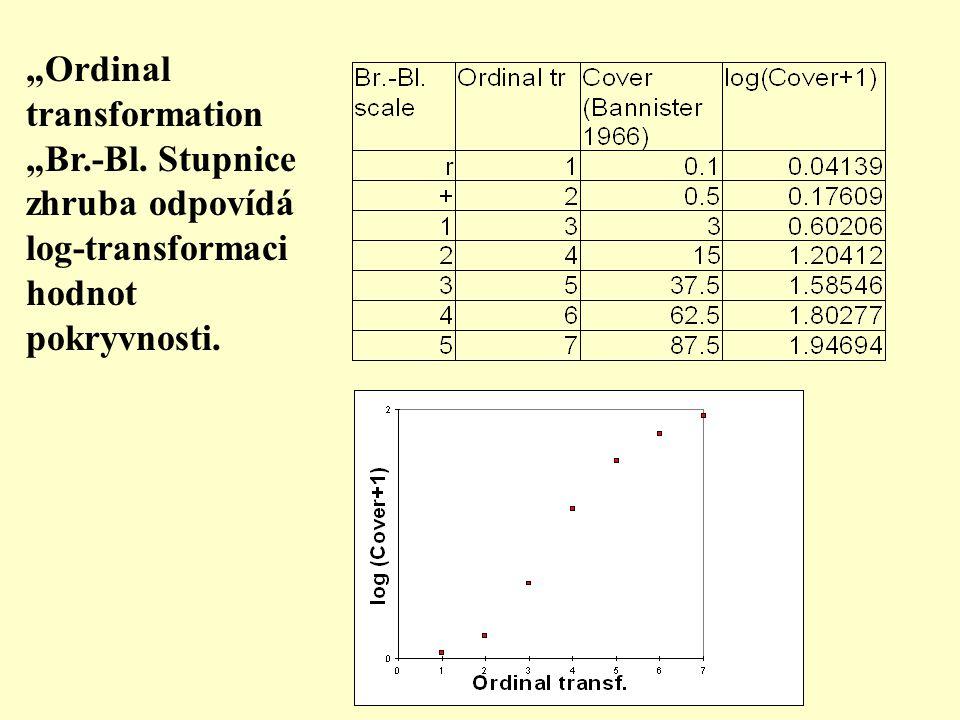 """""""Ordinal transformation """"Br.-Bl. Stupnice zhruba odpovídá log-transformaci hodnot pokryvnosti."""