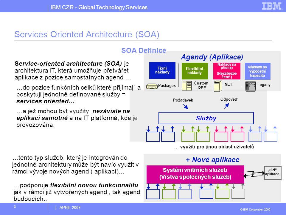 IBM CZR - Global Technology Services © IBM Corporation 2006 | APRIL 2007 3 Services Oriented Architecture (SOA) …do pozice funkčních celků které přijí