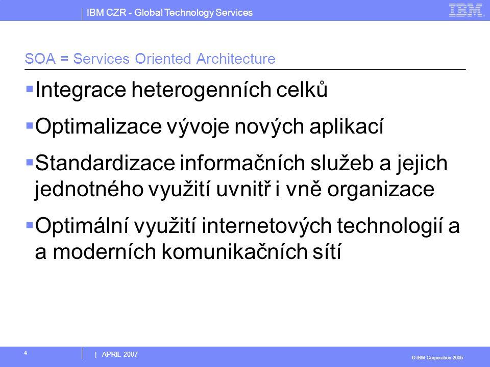 IBM CZR - Global Technology Services © IBM Corporation 2006 | APRIL 2007 4 SOA = Services Oriented Architecture  Integrace heterogenních celků  Opti