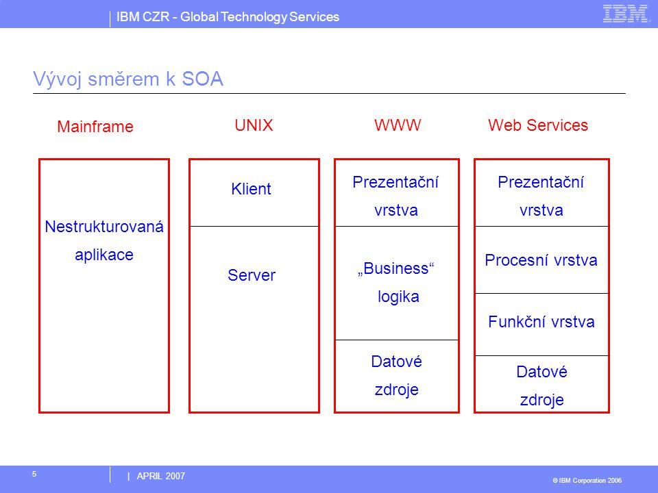 IBM CZR - Global Technology Services © IBM Corporation 2006 | APRIL 2007 5 Vývoj směrem k SOA Nestrukturovaná aplikace Mainframe Klient Server UNIX Pr