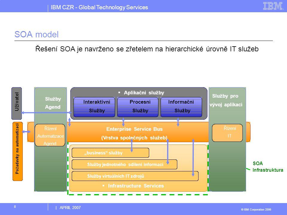 IBM CZR - Global Technology Services © IBM Corporation 2006 | APRIL 2007 8 SOA model Řešení SOA je navrženo se zřetelem na hierarchické úrovně IT služ