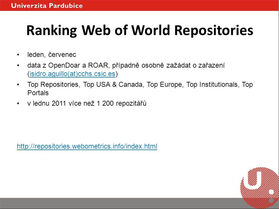 Ranking Web of World Repositories leden, červenec data z OpenDoar a ROAR, případně osobně zažádat o zařazení (isidro.aguillo(at)cchs.csic.es)isidro.ag