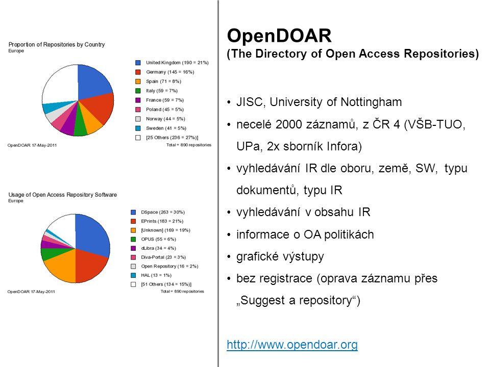 Ranking Web of World Repositories leden, červenec data z OpenDoar a ROAR, případně osobně zažádat o zařazení (isidro.aguillo(at)cchs.csic.es)isidro.aguillo(at)cchs.csic.es Top Repositories, Top USA & Canada, Top Europe, Top Institutionals, Top Portals v lednu 2011 více než 1 200 repozitářů http://repositories.webometrics.info/index.html