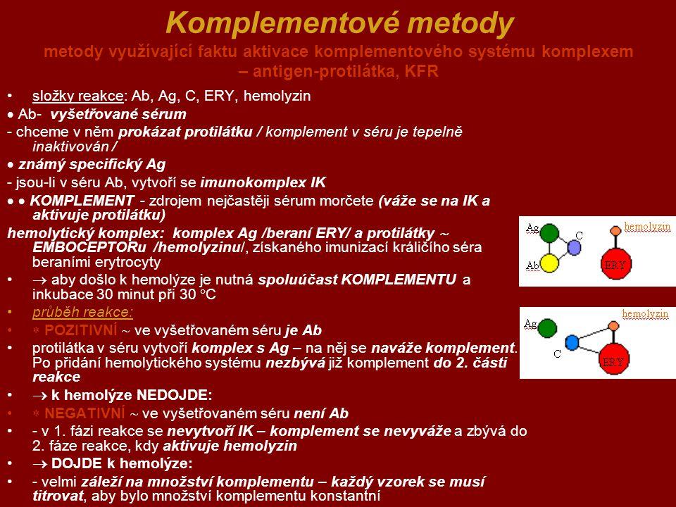 Komplementové metody metody využívající faktu aktivace komplementového systému komplexem – antigen-protilátka, KFR složky reakce: Ab, Ag, C, ERY, hemo