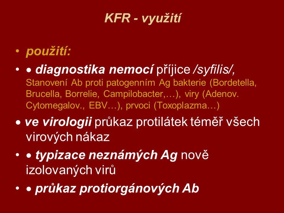KFR - využití použití:  diagnostika nemocí příjice /syfilis/, Stanovení Ab proti patogenním Ag bakterie (Bordetella, Brucella, Borrelie, Campilobacte