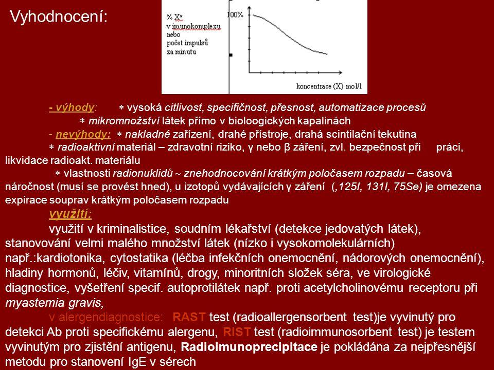 Vyhodnocení: - výhody:  vysoká citlivost, specifičnost, přesnost, automatizace procesů  mikromnožství látek přímo v bioloogických kapalinách - nevýh
