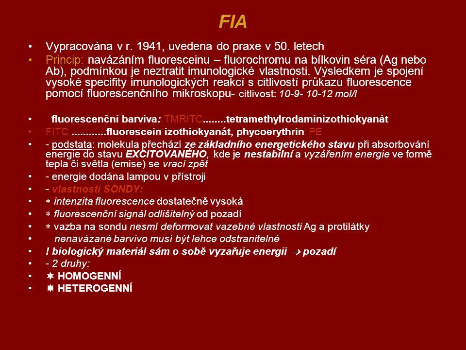 FIA Vypracována v r. 1941, uvedena do praxe v 50. letech Princip: navázáním fluoresceinu – fluorochromu na bílkovin séra (Ag nebo Ab), podmínkou je ne