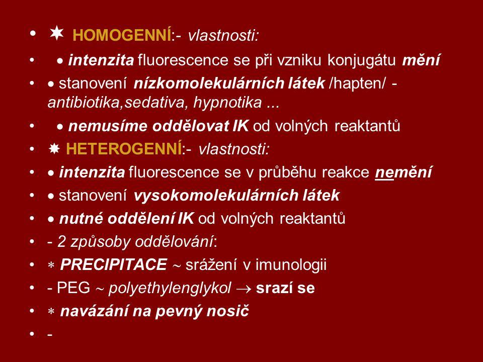 HOMOGENNÍ:- vlastnosti:  intenzita fluorescence se při vzniku konjugátu mění  stanovení nízkomolekulárních látek /hapten/ - antibiotika,sedativa,