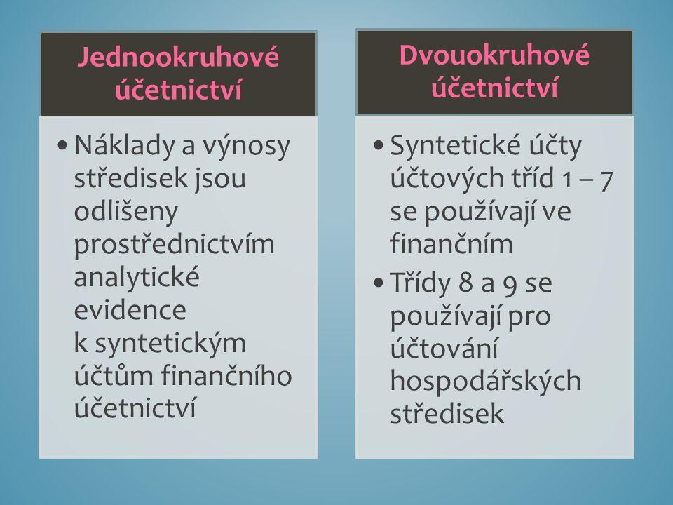 Jednookruhové účetnictví Náklady a výnosy středisek jsou odlišeny prostřednictvím analytické evidence k syntetickým účtům finančního účetnictví Dvouokruhové účetnictví Syntetické účty účtových tříd 1 – 7 se používají ve finančním Třídy 8 a 9 se používají pro účtování hospodářských středisek