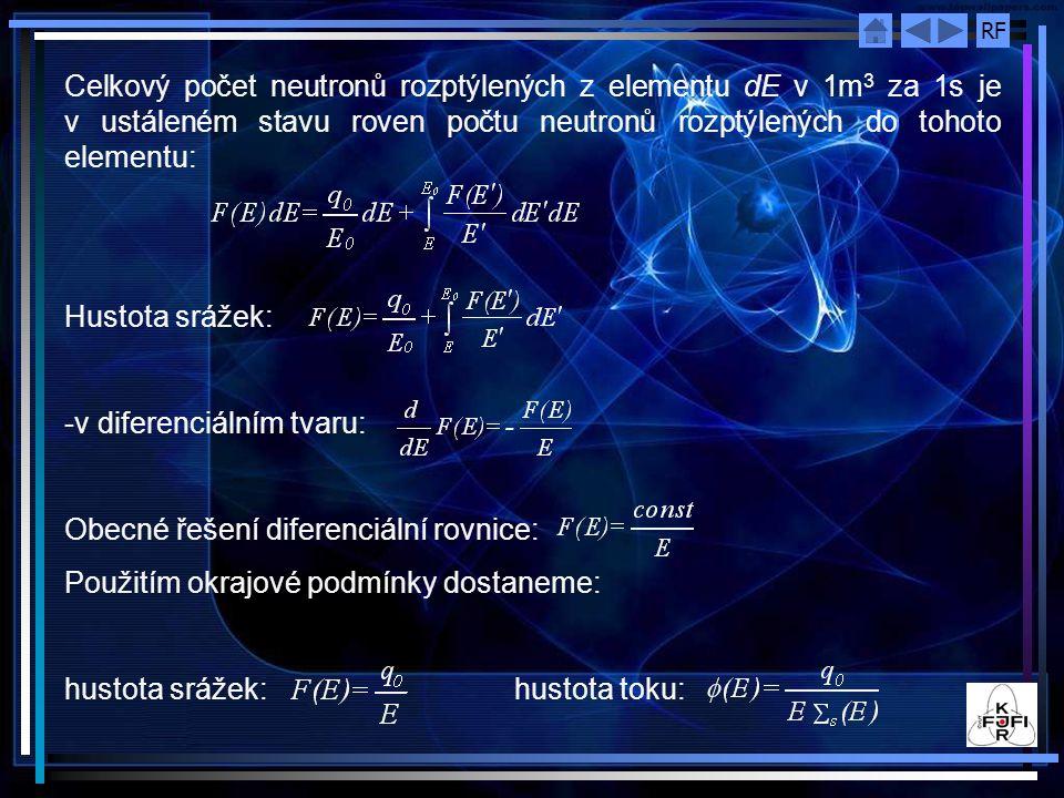 RF Celkový počet neutronů rozptýlených z elementu dE v 1m 3 za 1s je v ustáleném stavu roven počtu neutronů rozptýlených do tohoto elementu: Hustota srážek: -v diferenciálním tvaru: Obecné řešení diferenciální rovnice: Použitím okrajové podmínky dostaneme: hustota srážek: hustota toku: