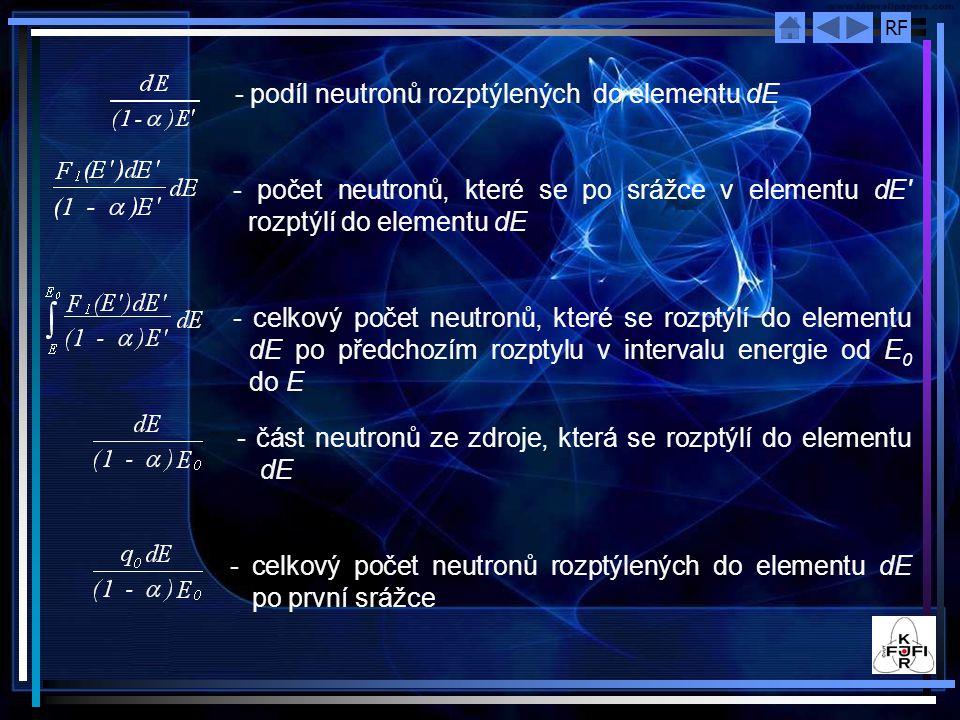 RF - podíl neutronů rozptýlených do elementu dE - počet neutronů, které se po srážce v elementu dE rozptýlí do elementu dE - celkový počet neutronů, které se rozptýlí do elementu dE po předchozím rozptylu v intervalu energie od E 0 do E - část neutronů ze zdroje, která se rozptýlí do elementu dE - celkový počet neutronů rozptýlených do elementu dE po první srážce