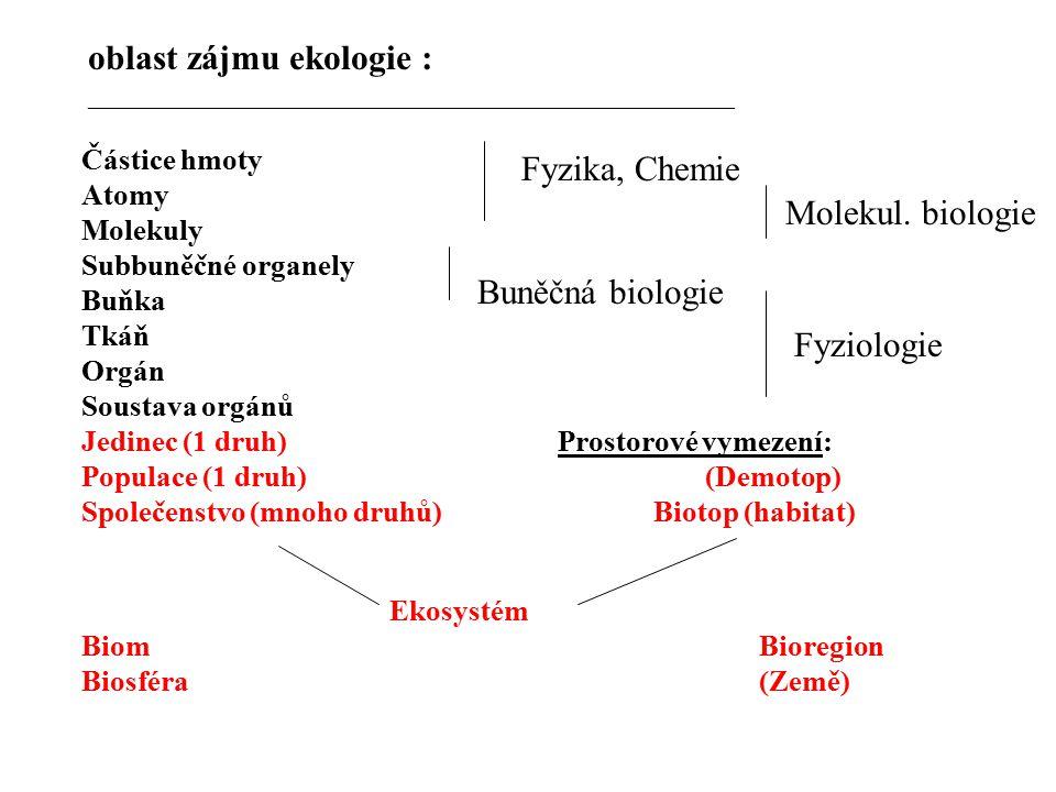 oblast zájmu ekologie : _________________________________________________ Částice hmoty Atomy Molekuly Subbuněčné organely Buňka Tkáň Orgán Soustava o