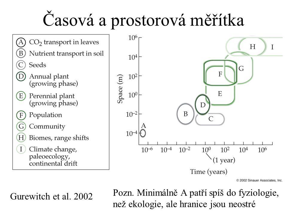 Časová a prostorová měřítka Gurewitch et al. 2002 Pozn. Minimálně A patří spíš do fyziologie, než ekologie, ale hranice jsou neostré