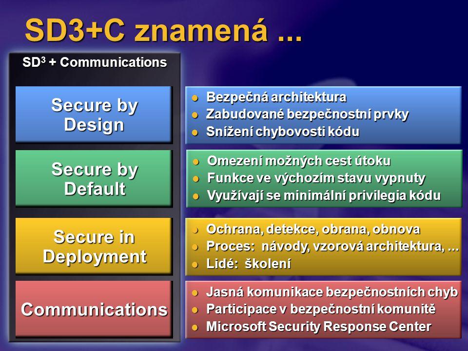 SD3+C znamená...