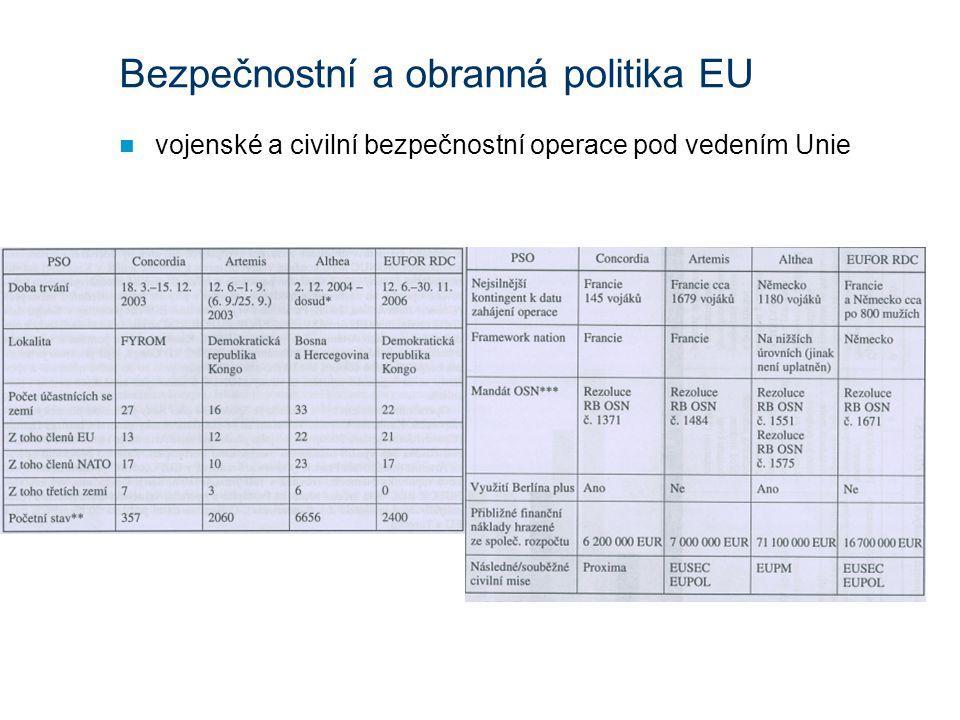 Bezpečnostní a obranná politika EU vojenské a civilní bezpečnostní operace pod vedením Unie