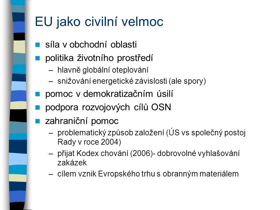 EU jako civilní velmoc síla v obchodní oblasti politika životního prostředí –hlavně globální oteplování –snižování energetické závislosti (ale spory) pomoc v demokratizačním úsilí podpora rozvojových cílů OSN zahraniční pomoc –problematický způsob založení (ÚS vs společný postoj Rady v roce 2004) –přijat Kodex chování (2006)- dobrovolné vyhlašování zakázek –cílem vznik Evropského trhu s obranným materiálem