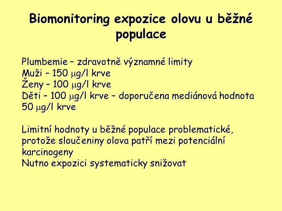 Biomonitoring expozice olovu u běžné populace Plumbemie – zdravotně významné limity Muži – 150  g/l krve Ženy – 100  g/l krve Děti – 100  g/l krve – doporučena mediánová hodnota 50  g/l krve Limitní hodnoty u běžné populace problematické, protože sloučeniny olova patří mezi potenciální karcinogeny Nutno expozici systematicky snižovat