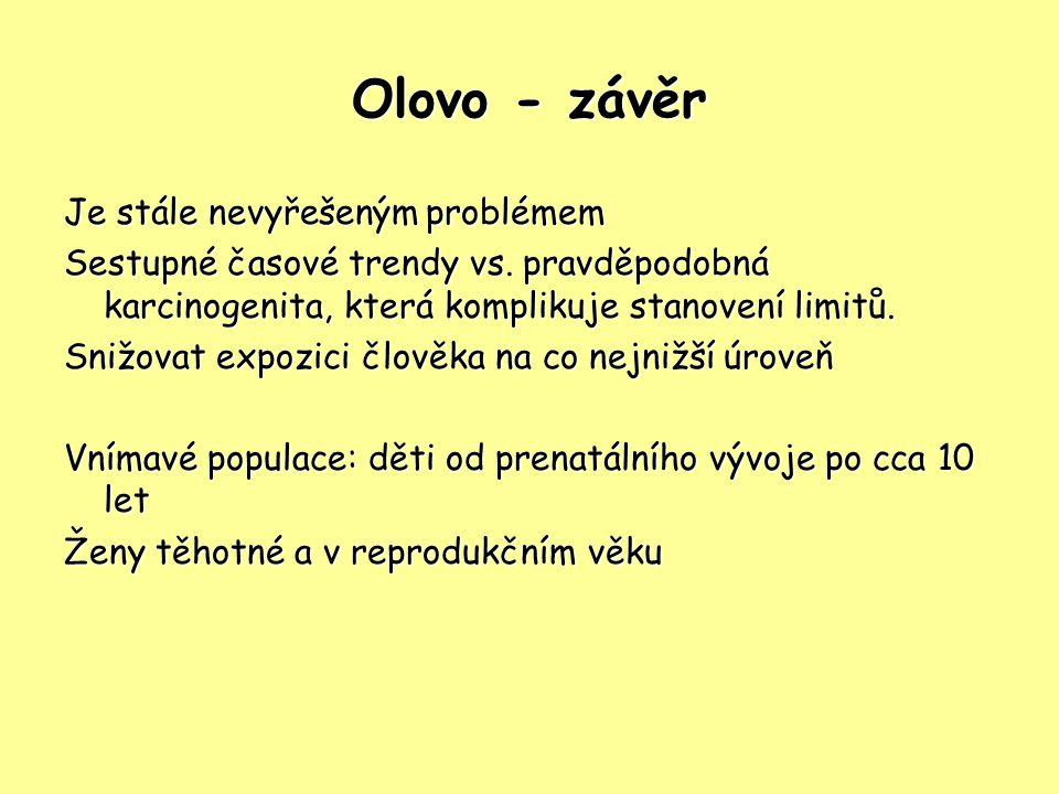 Olovo - závěr Je stále nevyřešeným problémem Sestupné časové trendy vs.