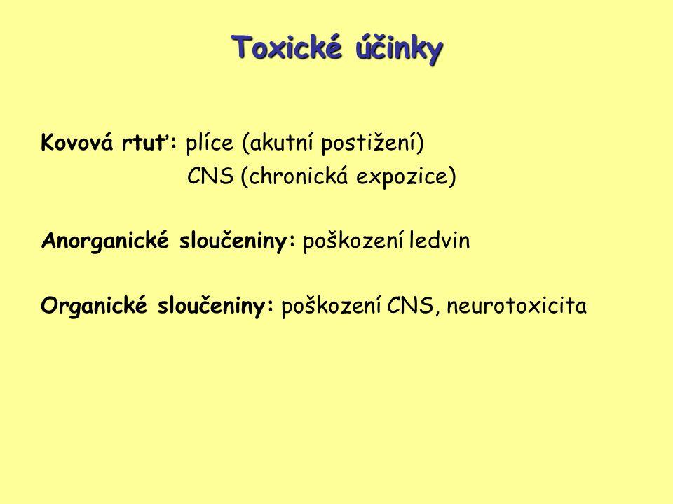 Toxické účinky Kovová rtuť: plíce (akutní postižení) CNS (chronická expozice) Anorganické sloučeniny: poškození ledvin Organické sloučeniny: poškození CNS, neurotoxicita