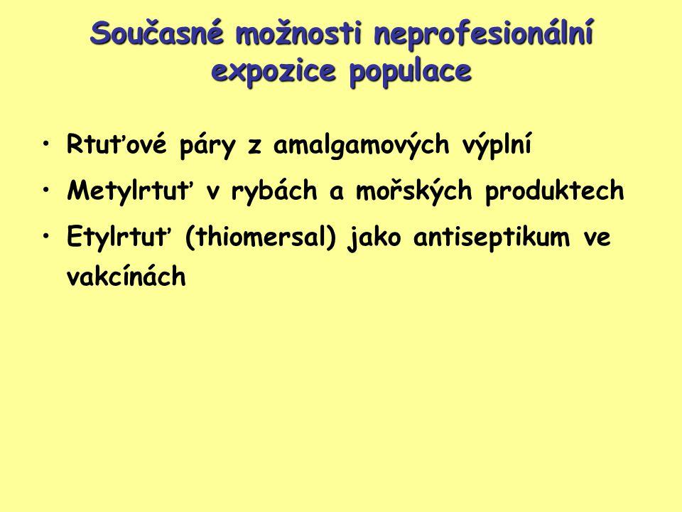 Současné možnosti neprofesionální expozice populace Rtuťové páry z amalgamových výplní Metylrtuť v rybách a mořských produktech Etylrtuť (thiomersal)