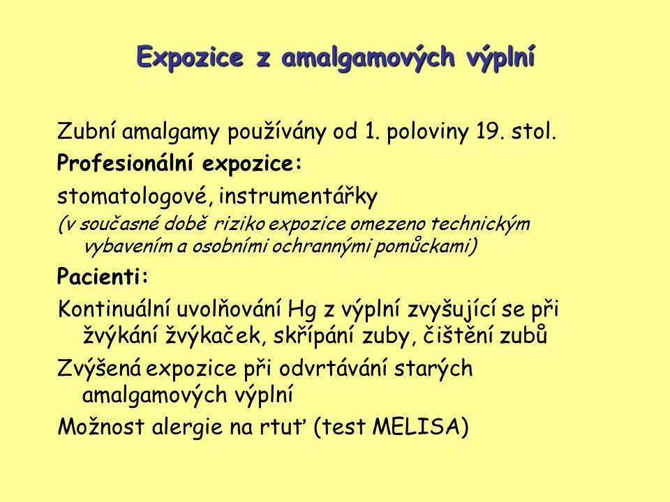 Expozice z amalgamových výplní Zubní amalgamy používány od 1.