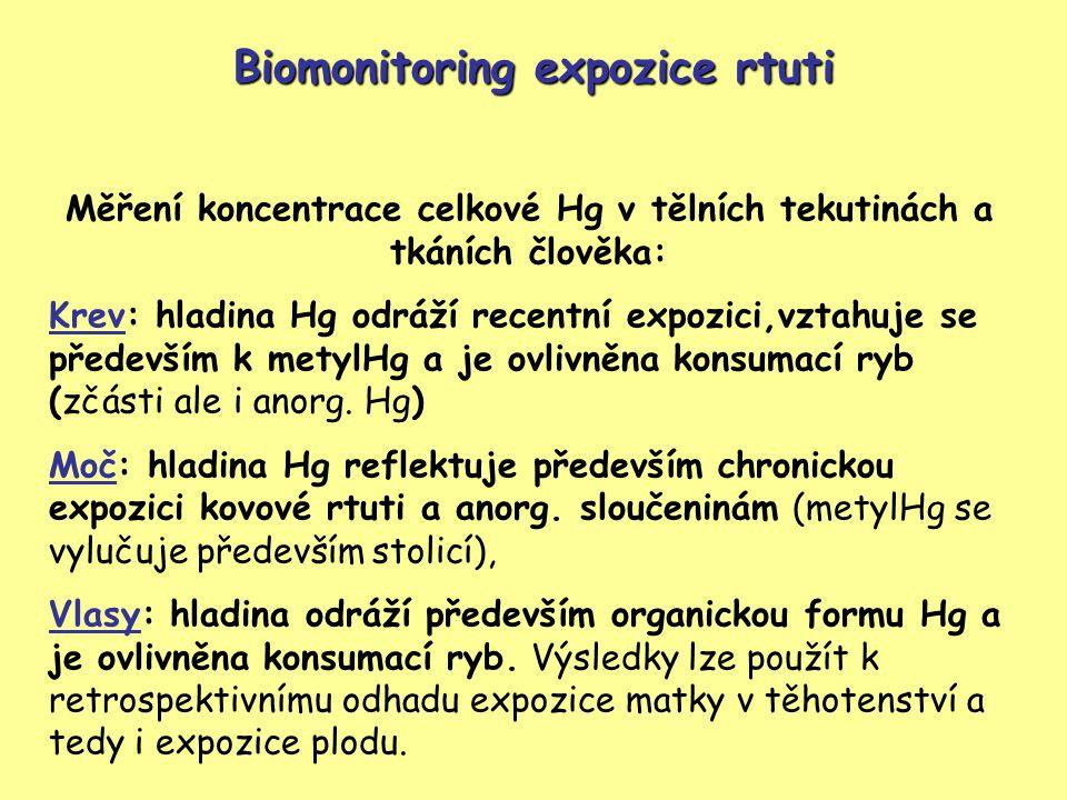 Biomonitoring expozice rtuti Měření koncentrace celkové Hg v tělních tekutinách a tkáních člověka: Krev: hladina Hg odráží recentní expozici,vztahuje se především k metylHg a je ovlivněna konsumací ryb (zčásti ale i anorg.