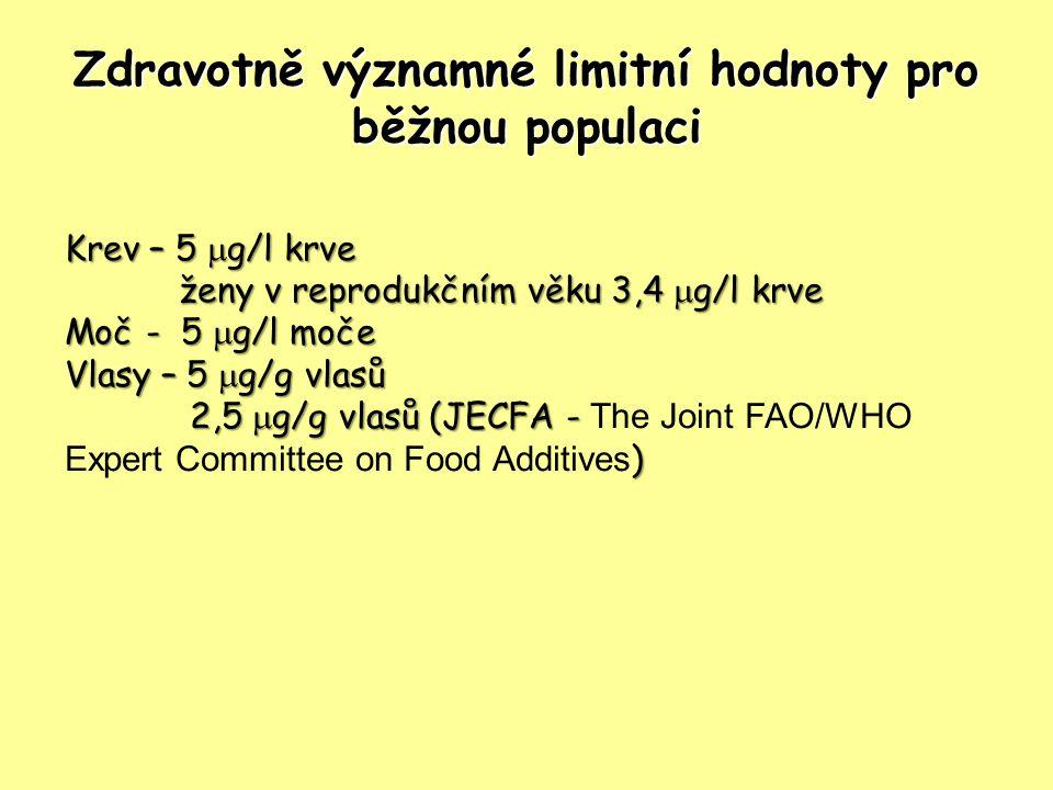 Zdravotně významné limitní hodnoty pro běžnou populaci Krev – 5  g/l krve ženy v reprodukčním věku 3,4  g/l krve ženy v reprodukčním věku 3,4  g/l krve Moč - 5  g/l moče Vlasy – 5  g/g vlasů 2,5  g/g vlasů (JECFA - ) 2,5  g/g vlasů (JECFA - The Joint FAO/WHO Expert Committee on Food Additives )