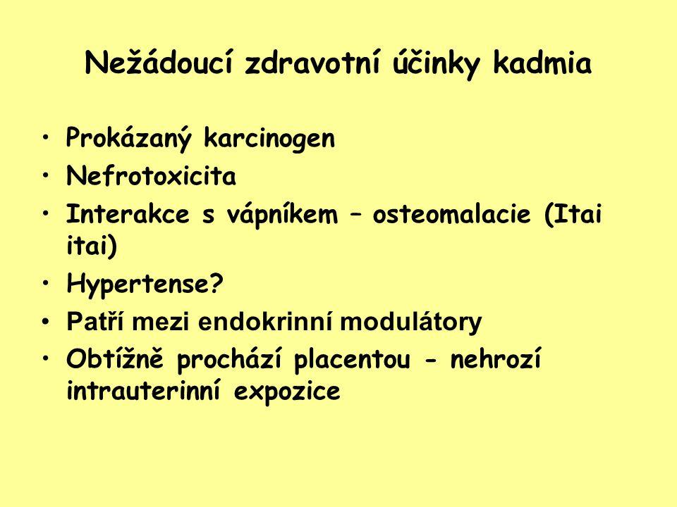 Nežádoucí zdravotní účinky kadmia Prokázaný karcinogen Nefrotoxicita Interakce s vápníkem – osteomalacie (Itai itai) Hypertense.