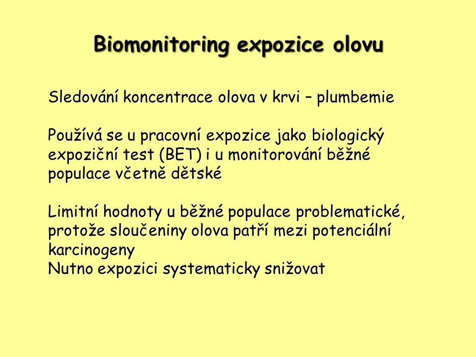 Biomonitoring expozice olovu Sledování koncentrace olova v krvi – plumbemie Používá se u pracovní expozice jako biologický expoziční test (BET) i u monitorování běžné populace včetně dětské Limitní hodnoty u běžné populace problematické, protože sloučeniny olova patří mezi potenciální karcinogeny Nutno expozici systematicky snižovat