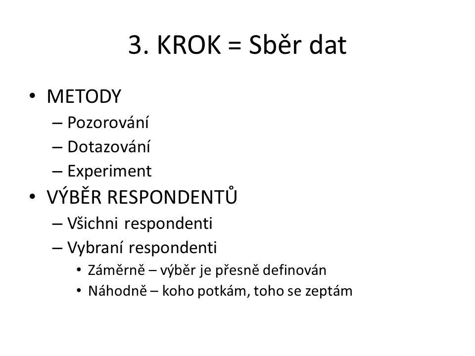 3. KROK = Sběr dat METODY – Pozorování – Dotazování – Experiment VÝBĚR RESPONDENTŮ – Všichni respondenti – Vybraní respondenti Záměrně – výběr je přes