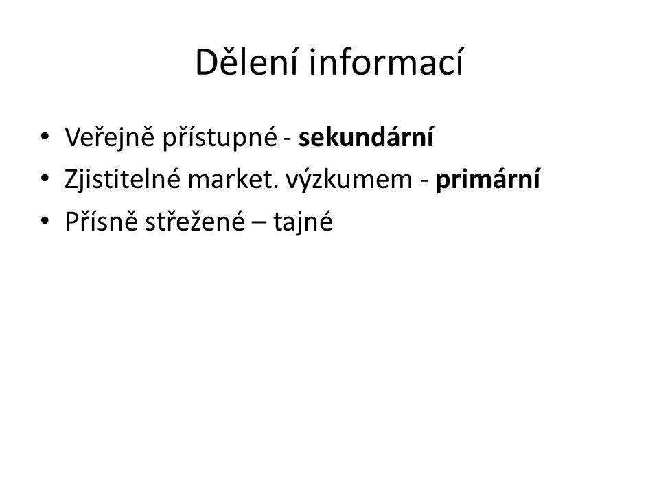 Dělení informací Veřejně přístupné - sekundární Zjistitelné market.