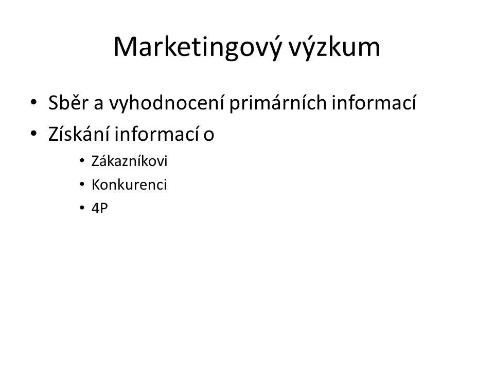 Marketingový výzkum Sběr a vyhodnocení primárních informací Získání informací o Zákazníkovi Konkurenci 4P